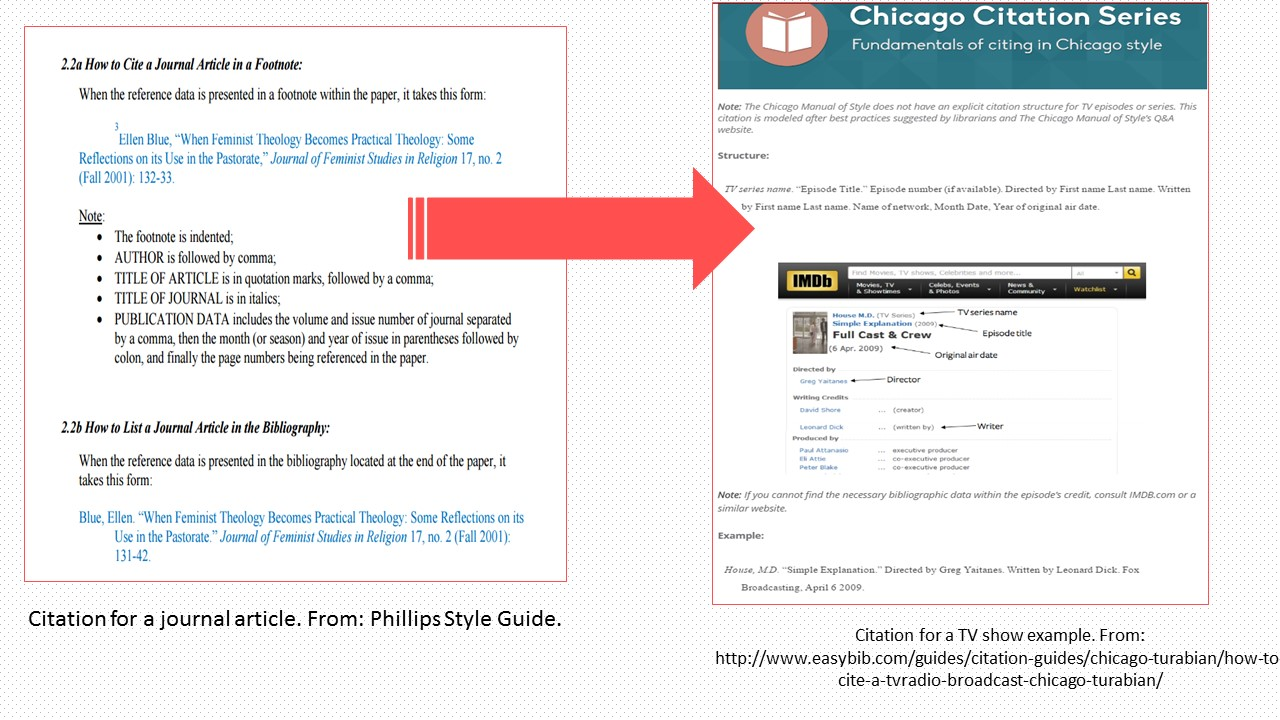 Turabian Citation Of Tv Show Chicago Style Bibliography Plagiarism,  Cheating, And Craigslist « The Junto How To Cite A Book Review Turabian